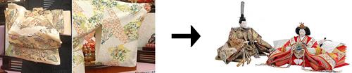 着物・帯地→お人形を作成